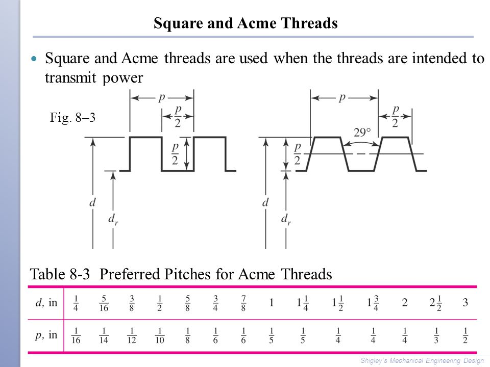 Square and Acme Threads Square and Acme threads are used when the threads are intended to transmit power Shigley's Mechanical Engineering Design Table