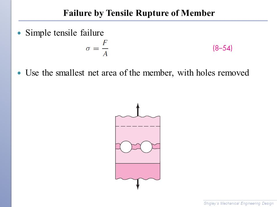 Failure by Tensile Rupture of Member Simple tensile failure Use the smallest net area of the member, with holes removed Shigley's Mechanical Engineeri
