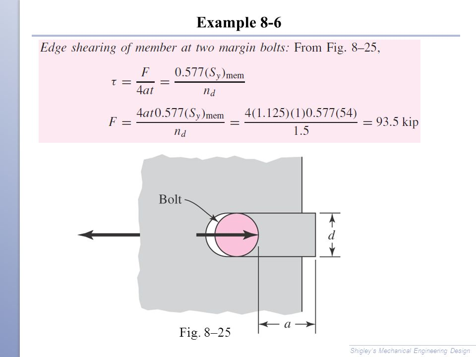 Example 8-6 Shigley's Mechanical Engineering Design Fig. 8–25