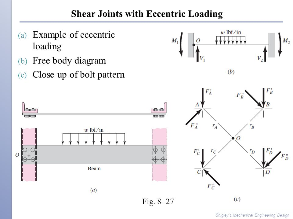 Shear Joints with Eccentric Loading Shigley's Mechanical Engineering Design (a) Example of eccentric loading (b) Free body diagram (c) Close up of bol