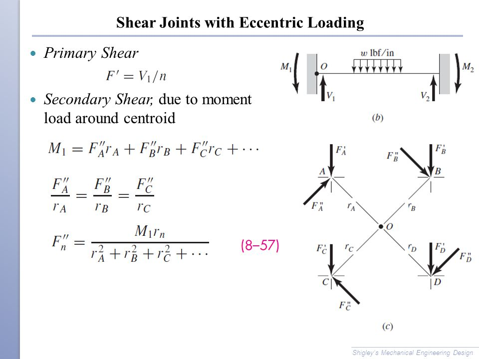 Shear Joints with Eccentric Loading Shigley's Mechanical Engineering Design Primary Shear Secondary Shear, due to moment load around centroid