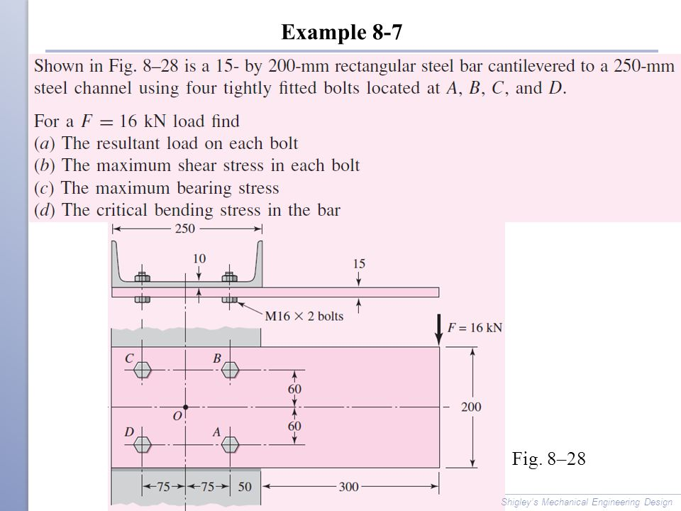 Example 8-7 Shigley's Mechanical Engineering Design Fig. 8–28