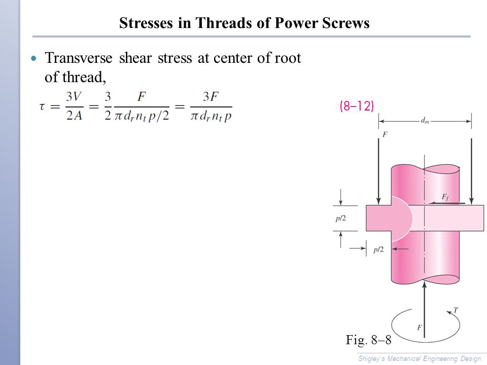 Stresses in Threads of Power Screws Transverse shear stress at center of root of thread, Shigley's Mechanical Engineering Design Fig. 8–8