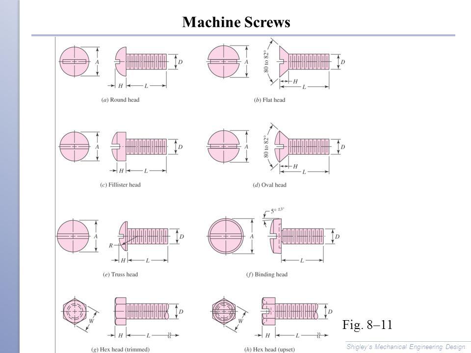 Machine Screws Shigley's Mechanical Engineering Design Fig. 8–11