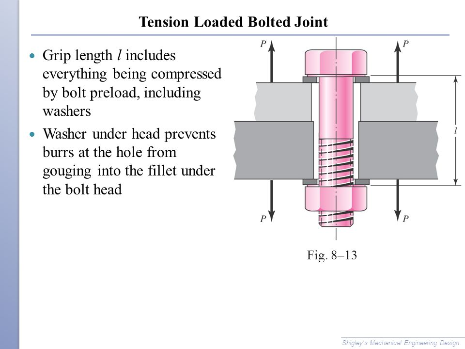 Tension Loaded Bolted Joint Grip length l includes everything being compressed by bolt preload, including washers Washer under head prevents burrs at