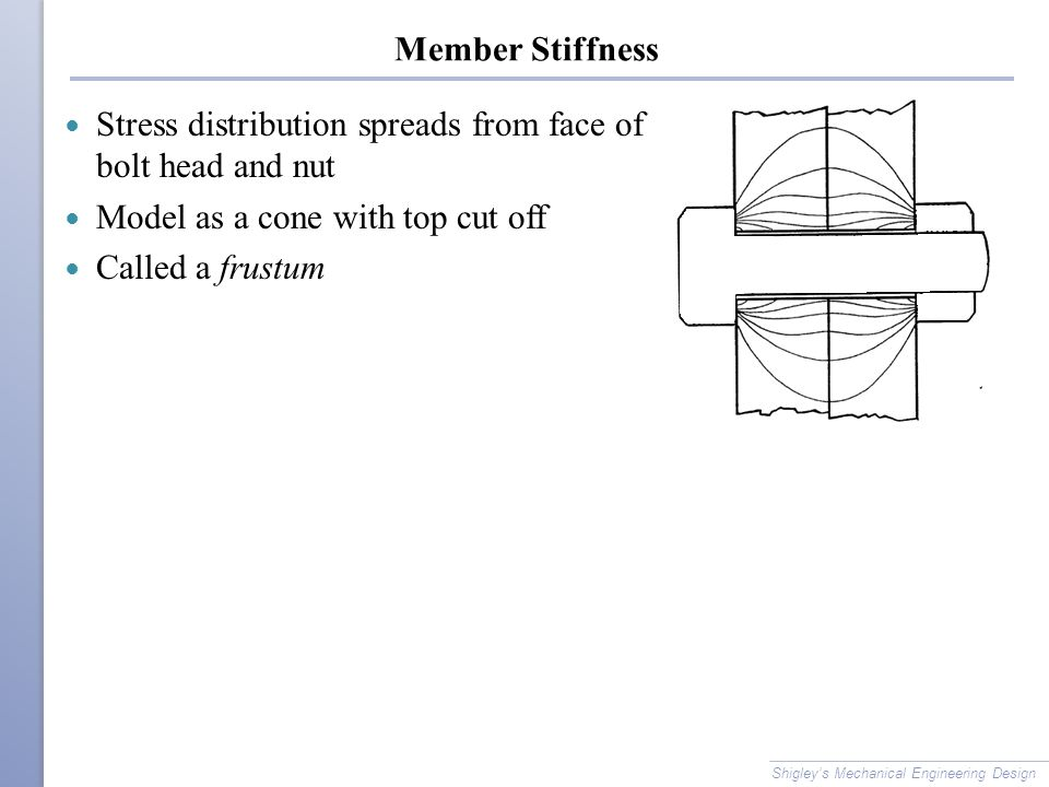 Member Stiffness Stress distribution spreads from face of bolt head and nut Model as a cone with top cut off Called a frustum Shigley's Mechanical Eng
