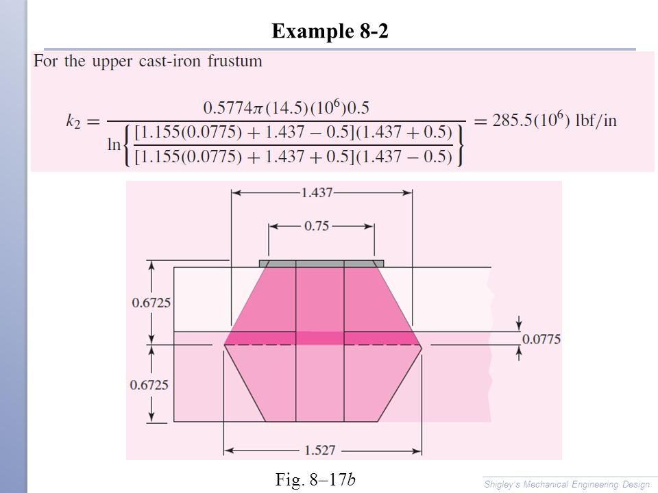 Example 8-2 Shigley's Mechanical Engineering Design Fig. 8–17b