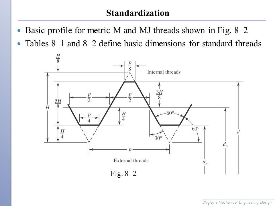 Example 8-4 Shigley's Mechanical Engineering Design