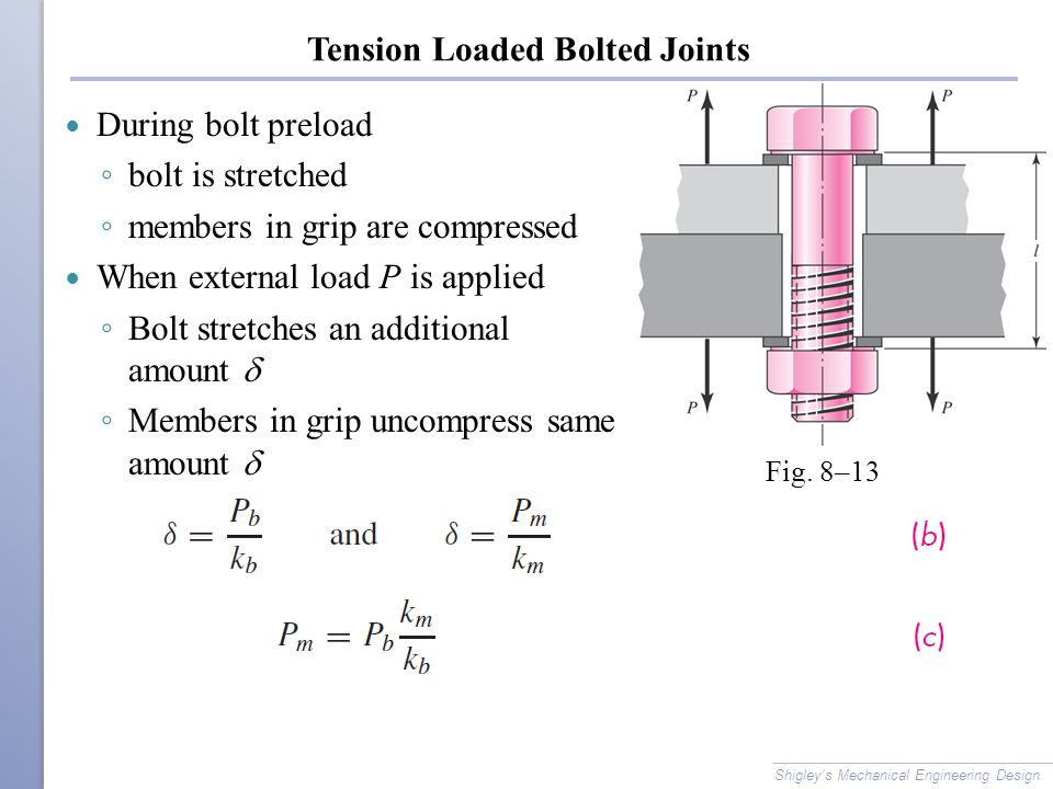 Tension Loaded Bolted Joints During bolt preload ◦ bolt is stretched ◦ members in grip are compressed When external load P is applied ◦ Bolt stretches