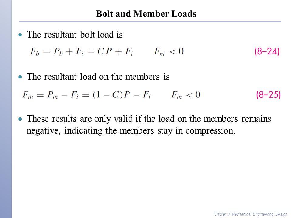 Bolt and Member Loads The resultant bolt load is The resultant load on the members is These results are only valid if the load on the members remains