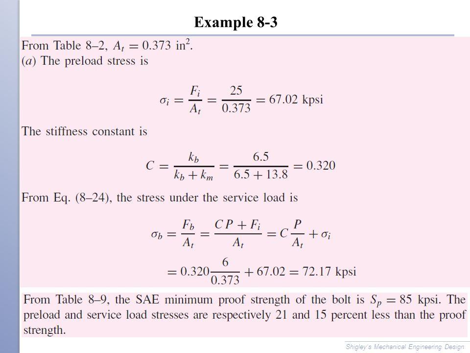 Example 8-3 Shigley's Mechanical Engineering Design
