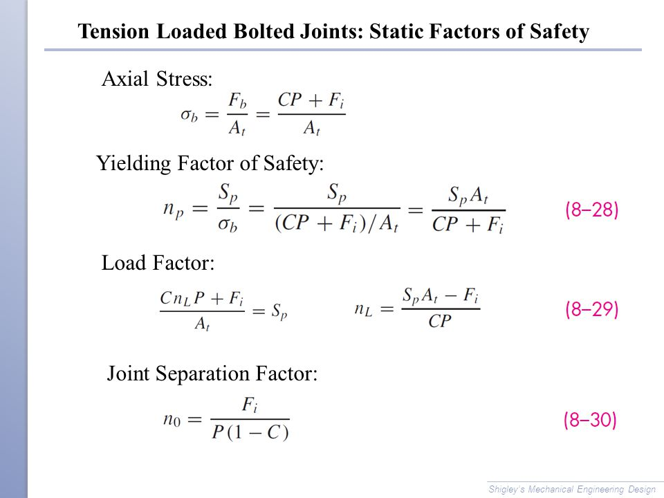Tension Loaded Bolted Joints: Static Factors of Safety Shigley's Mechanical Engineering Design Axial Stress: Yielding Factor of Safety: Load Factor: J