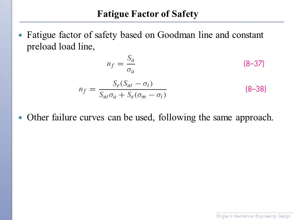 Fatigue Factor of Safety Fatigue factor of safety based on Goodman line and constant preload load line, Other failure curves can be used, following th