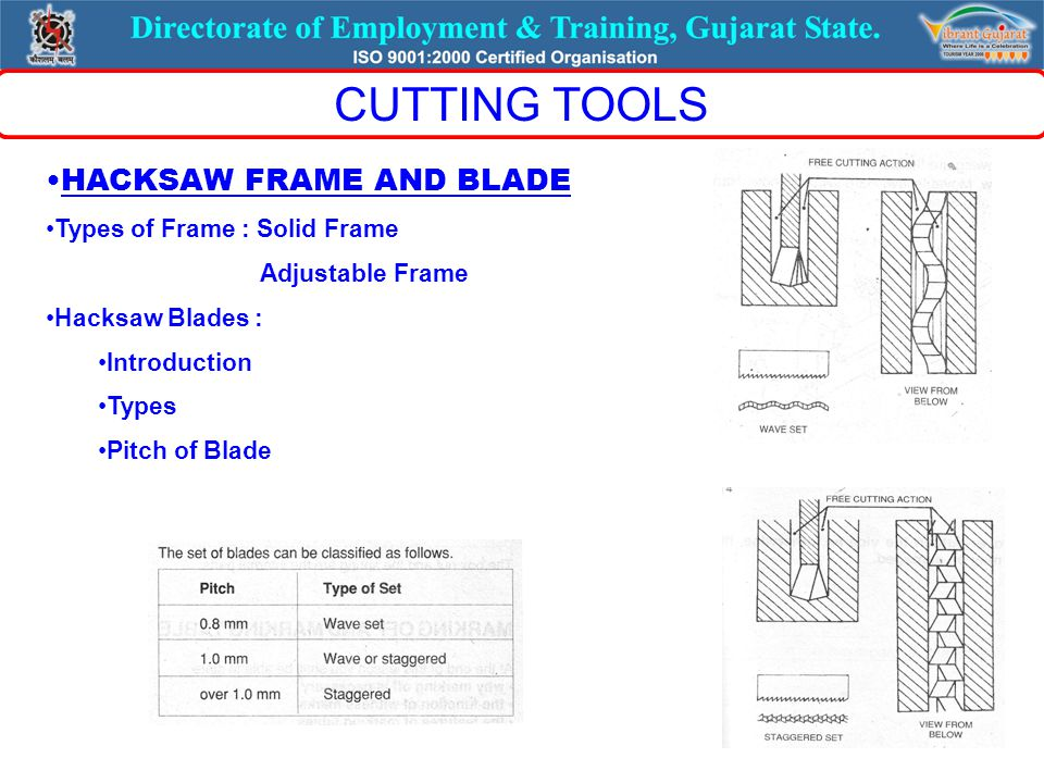 HACKSAW FRAME AND BLADE Types of Frame : Solid Frame Adjustable Frame Hacksaw Blades : Introduction Types Pitch of Blade CUTTING TOOLS