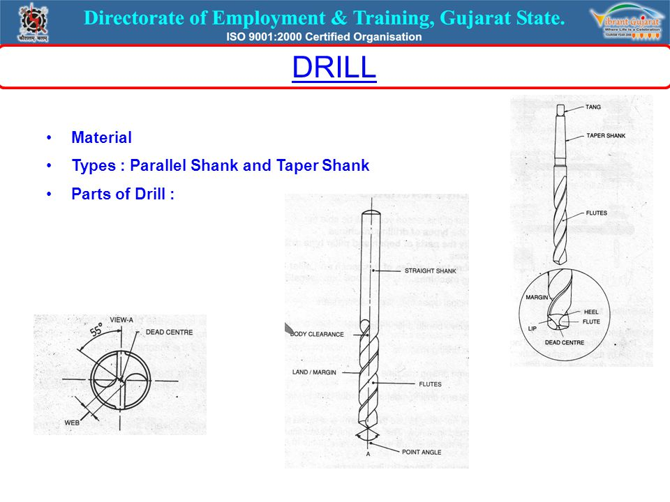 Material Types : Parallel Shank and Taper Shank Parts of Drill : DRILL