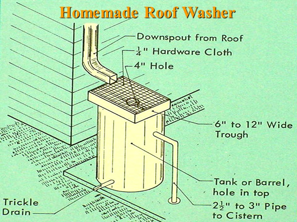 Homemade Roof Washer
