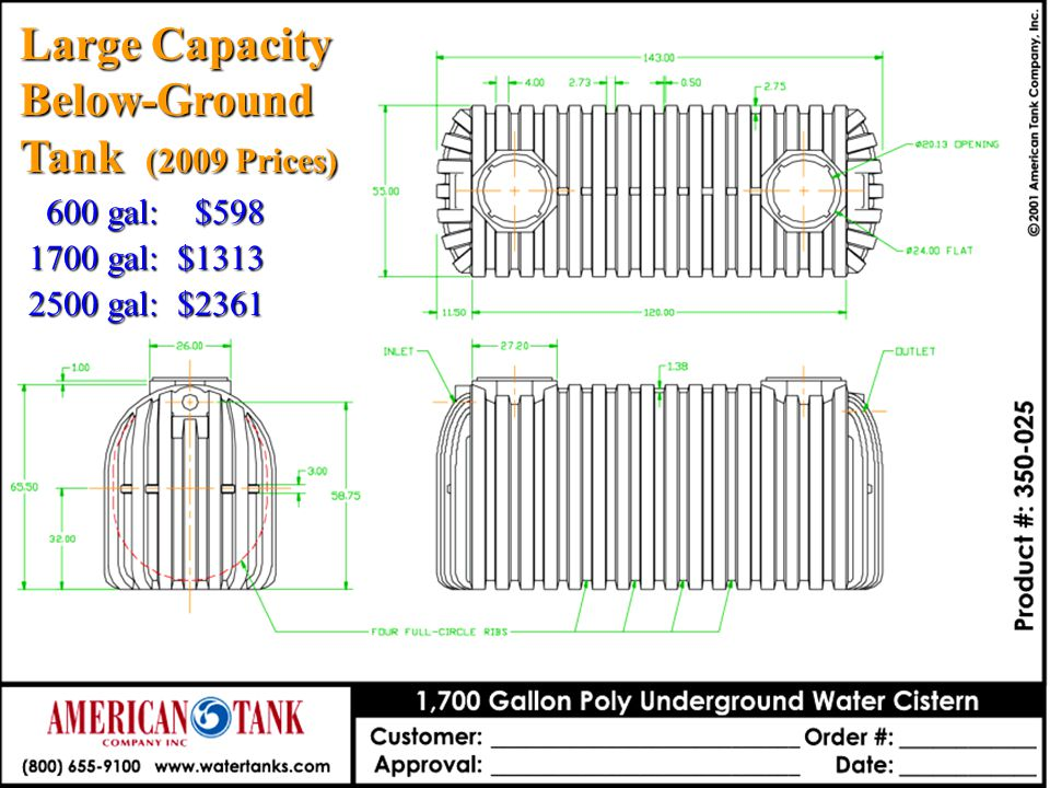 Large Capacity Below-Ground Tank (2009 Prices) 600 gal: $598 1700 gal: $1313 2500 gal: $2361