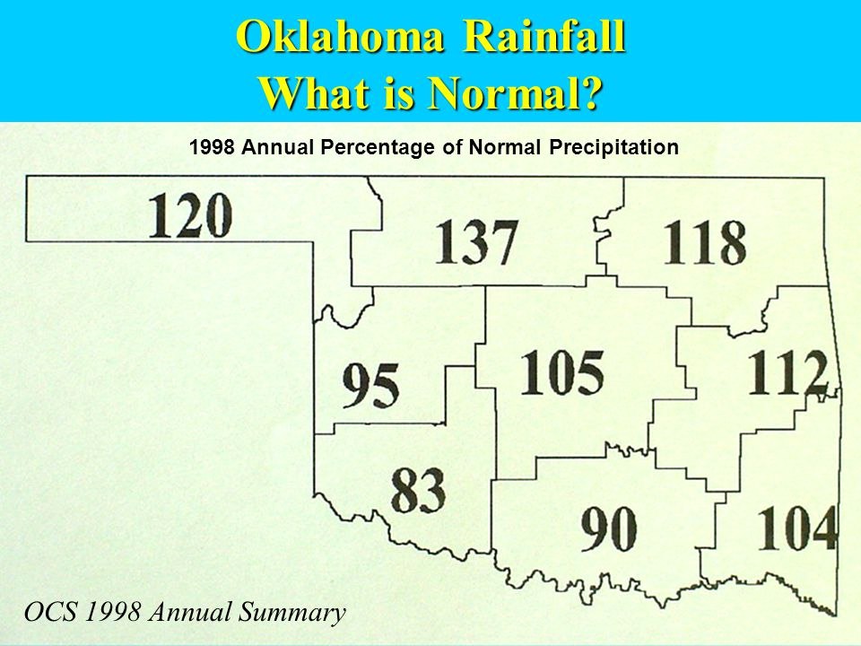 OK Monthly Rainfall Distribution Month Percentage of Annual Rainfall January 4% 4% February 5% 5% March 8% 8% April 9% 9% May14% June12% July 8% 8% August September11% October 9% 9% November 7% 7% December 5% 5%