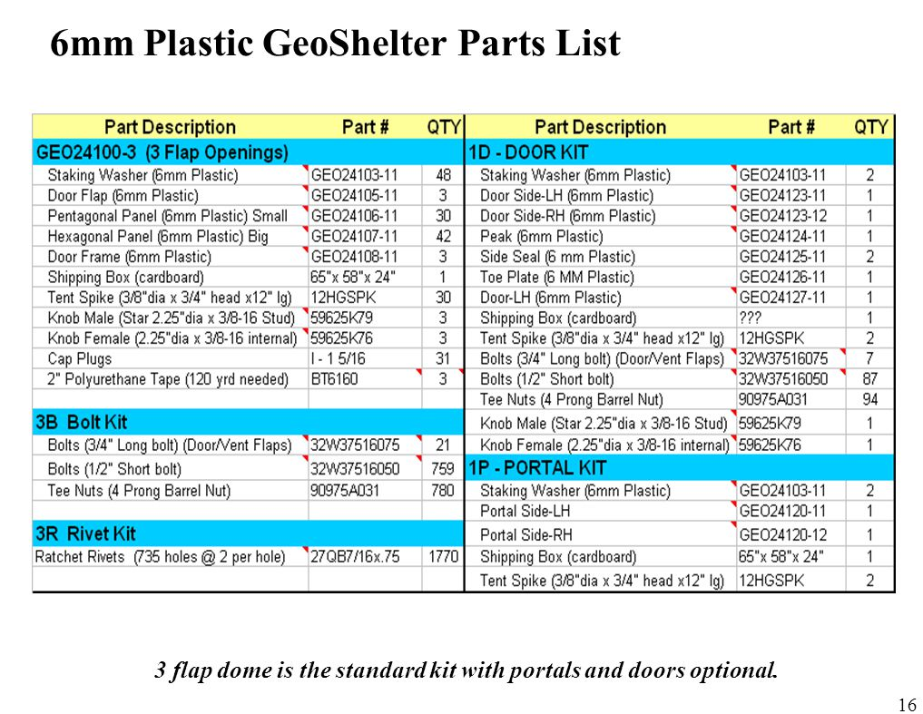 16 6mm Plastic GeoShelter Parts List 3 flap dome is the standard kit with portals and doors optional.