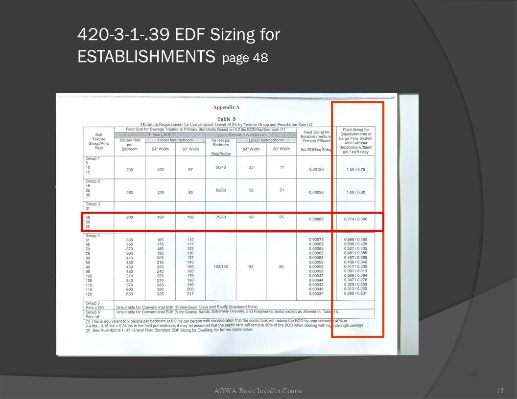 420-3-1-.39 EDF Sizing for ESTABLISHMENTS page 48 AOWA:Basic Installer Course18 40