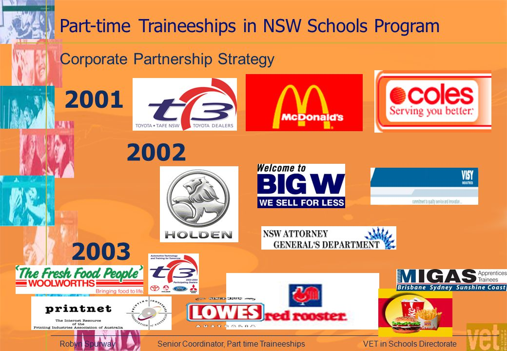 Part-time Traineeships in NSW Schools Program Robyn Spurway Senior Coordinator, Part time Traineeships VET in Schools Directorate 2001 Corporate Partnership Strategy 2002 2003 Work Ventures