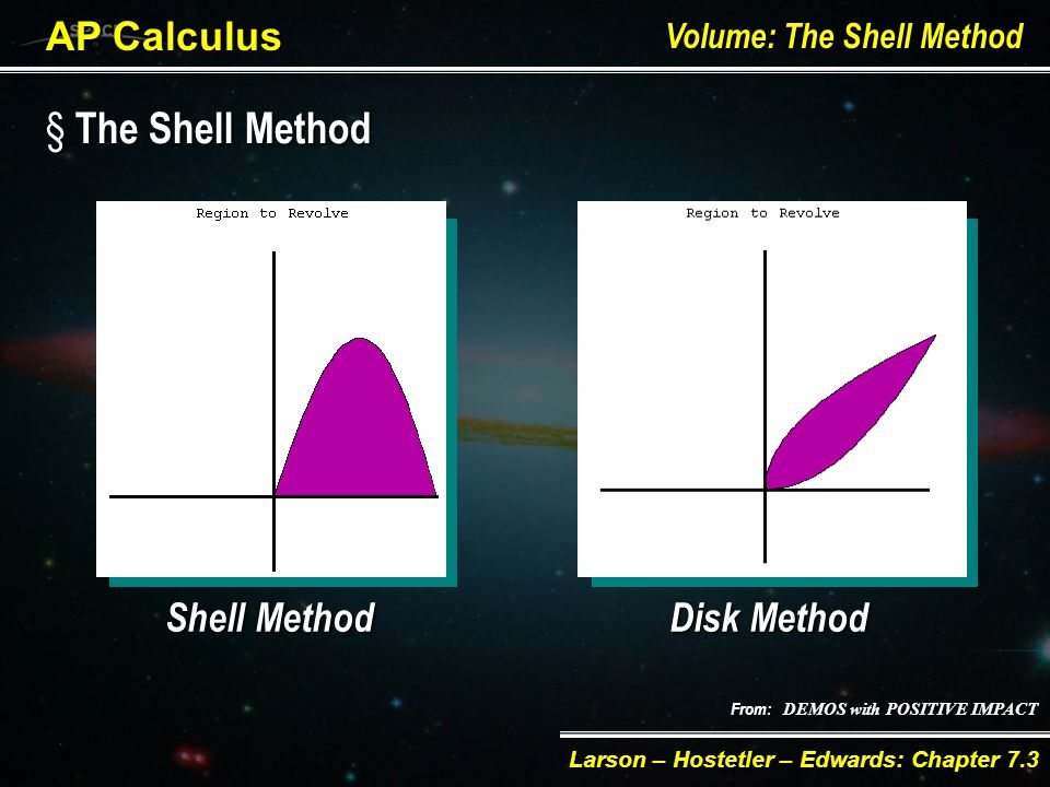 This is an alternative method for finding the volume of a solid of revolution Compared with the disk method, the representative rectangular section is parallel to the axis of revolution § T§ T§ T§ The Shell Method AP Calculus Volume: The Shell Method Disk Method Larson – Hostetler – Edwards: Chapter 7.3 wr wr Shell Methodhw p hp