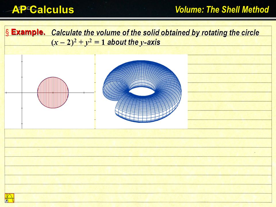 AP Calculus Volume: The Shell Method Larson – Hostetler – Edwards: Chapter 7.3 E§ EE§ Example.