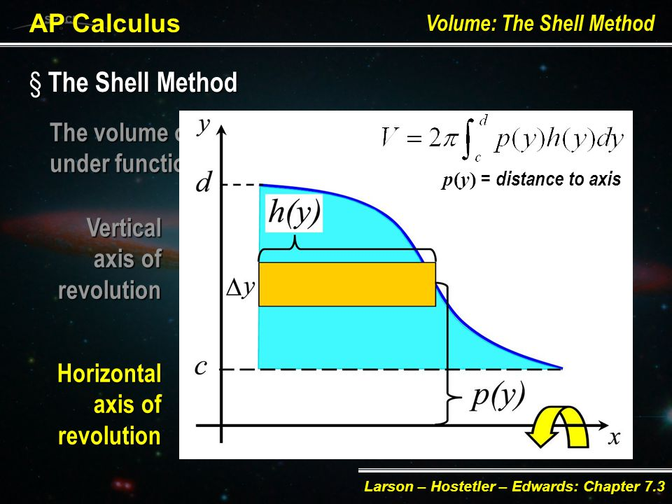 AP Calculus Volume: The Shell Method Larson – Hostetler – Edwards: Chapter 7.3 Practice.