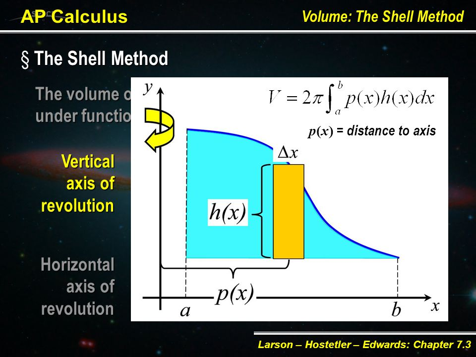 § The Shell Method AP Calculus Volume: The Shell Method Larson – Hostetler – Edwards: Chapter 7.3 The volume of the solid obtained by revolving the area under function h, can be calculated in the next form: Vertical axis of revolution Horizontal axis of revolution p(x) = distance to axis p(y) = distance to axis