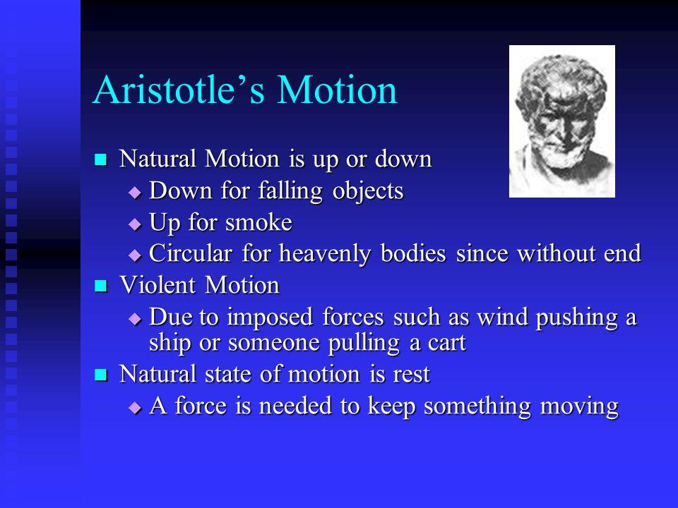 Aristotle's Basic Error Friction not understood as a force Friction not understood as a force