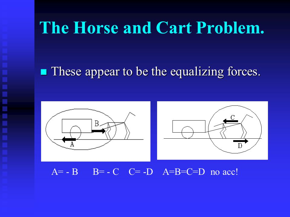 The Horse and Cart Problem. A= - B B= - C C= -D A=B=C=D no acc! These appear to be the equalizing forces. These appear to be the equalizing forces.