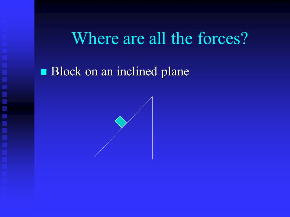 Where are all the forces? Block on an inclined plane Block on an inclined plane