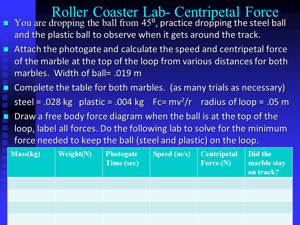 Roller Coaster Lab- Centripetal Force You are dropping the ball from 45 ⁰, practice dropping the steel ball and the plastic ball to observe when it ge