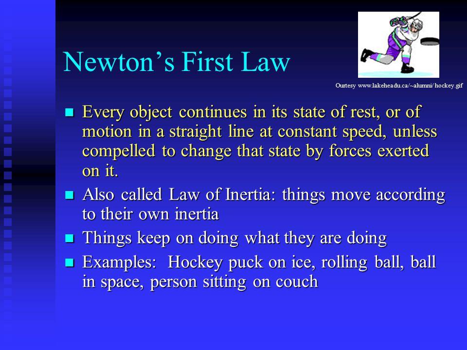 FRICTION Sliding (motion) & Static (stationary)
