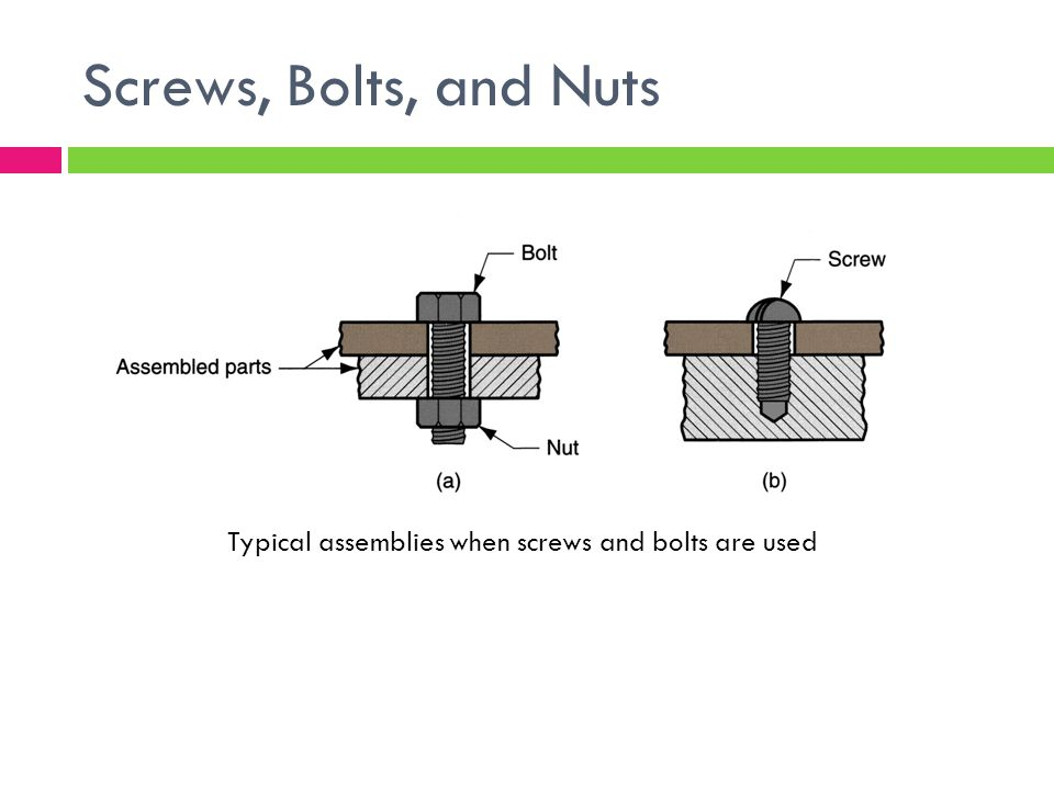 Typical assemblies when screws and bolts are used Screws, Bolts, and Nuts