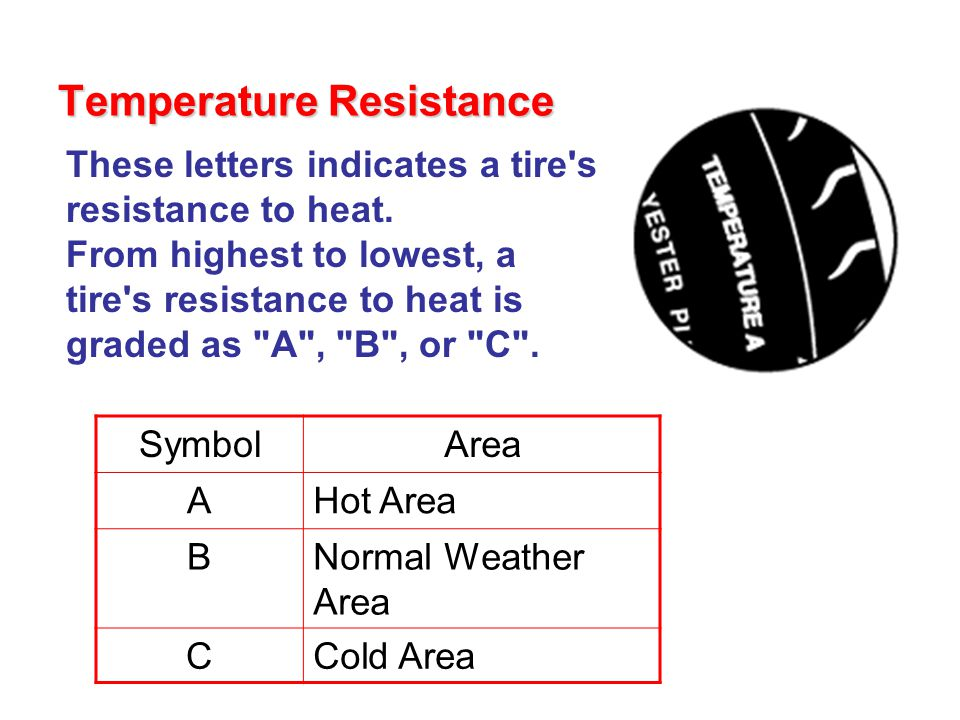Temperature Resistance SymbolArea AHot Area BNormal Weather Area CCold Area These letters indicates a tire s resistance to heat.