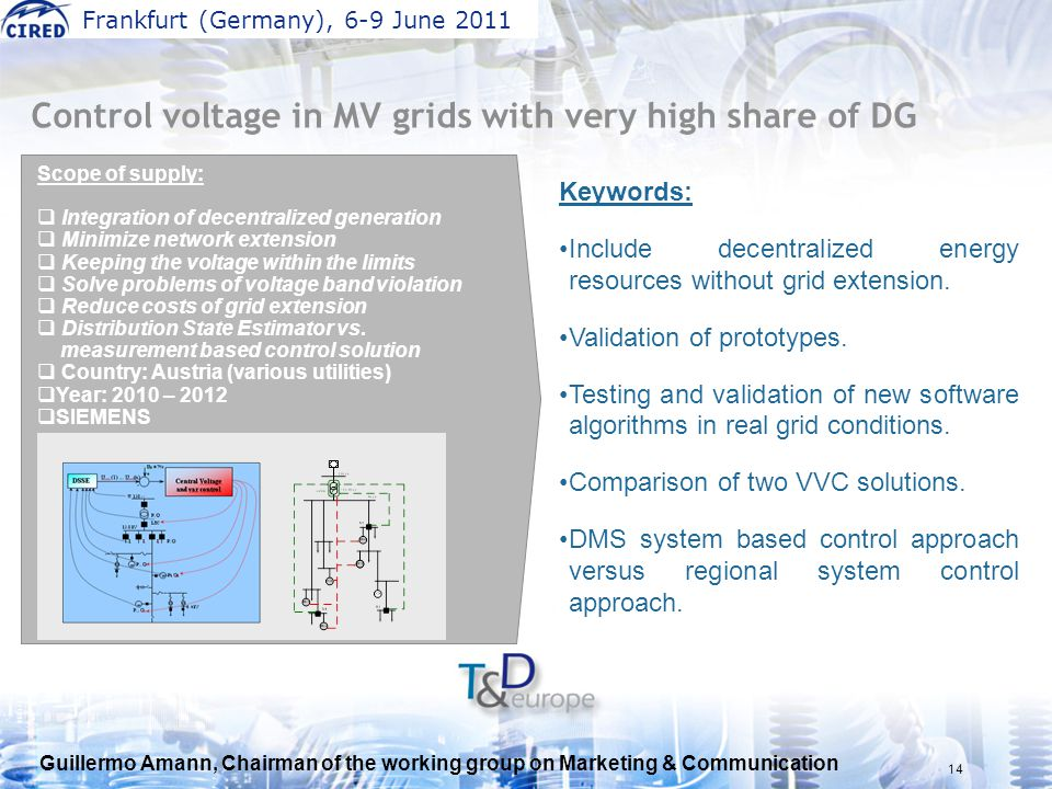 Guillermo Amann, Chairman of the working group on Marketing & Communication Frankfurt (Germany), 6-9 June 2011 14 Keywords: Include decentralized ener