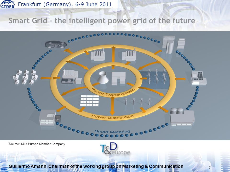 Guillermo Amann, Chairman of the working group on Marketing & Communication Frankfurt (Germany), 6-9 June 2011 7 Smart Grid – the intelligent power grid of the future Source: T&D Europe Member Company