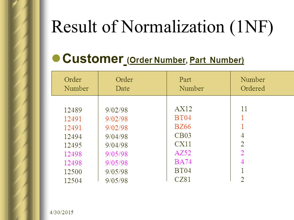 4/30/2015 Third Normal Form Any attribute or collection of attributes that determine another attribute is called a determinant.