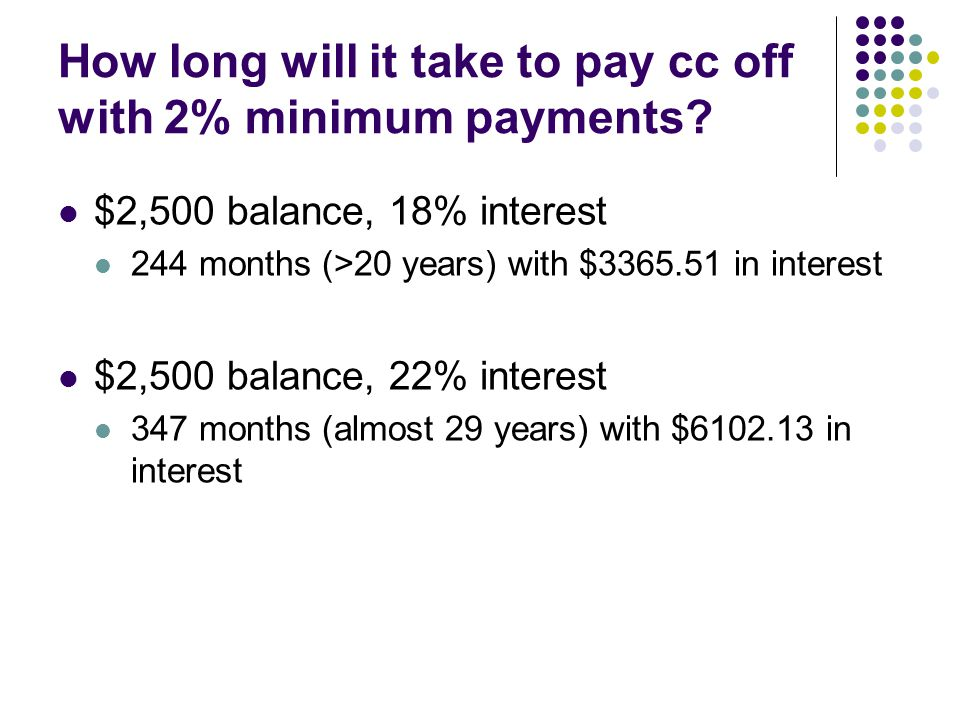 How long will it take to pay cc off with 2% minimum payments.