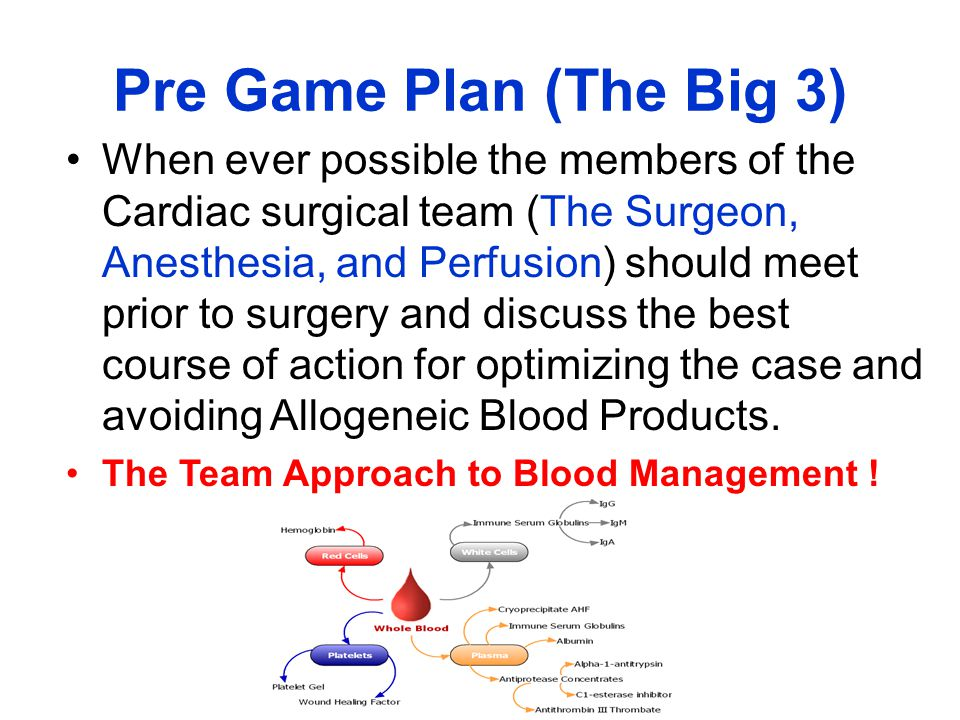Pre Game Plan (The Big 3) When ever possible the members of the Cardiac surgical team (The Surgeon, Anesthesia, and Perfusion) should meet prior to su