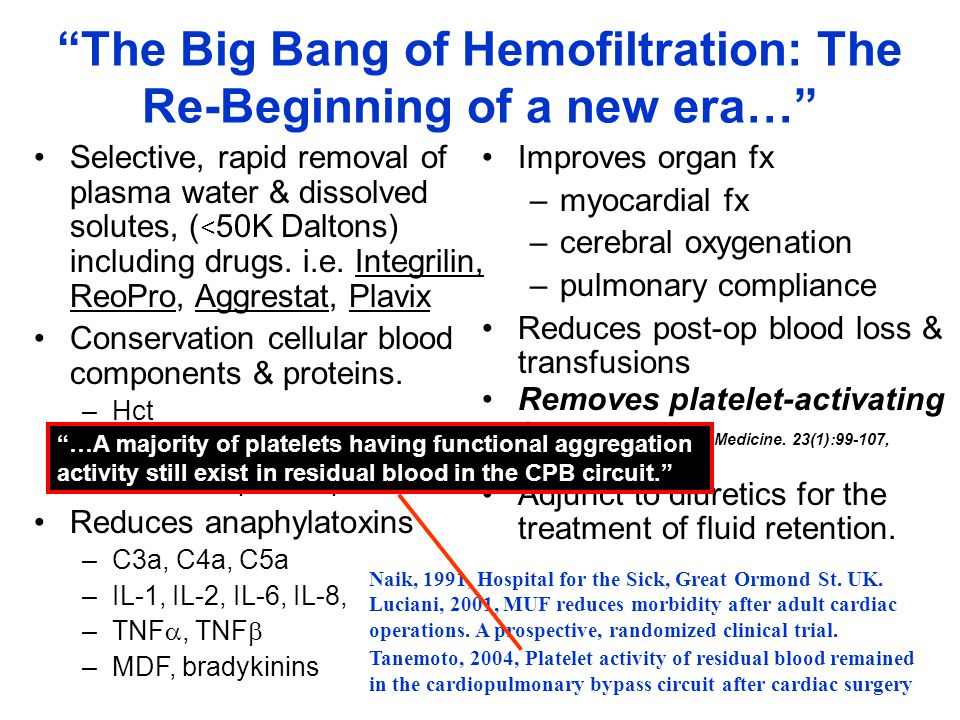 """""""The Big Bang of Hemofiltration: The Re-Beginning of a new era…"""" Selective, rapid removal of plasma water & dissolved solutes, ( < 50K Daltons) includ"""