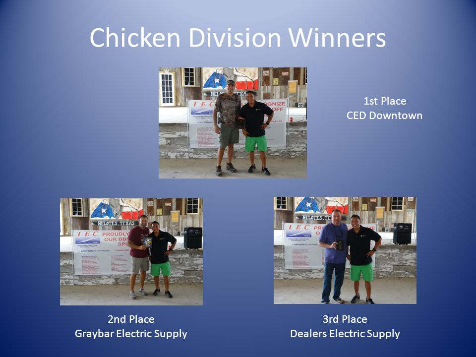 Chicken Division Winners 1st Place CED Downtown 2nd Place Graybar Electric Supply 3rd Place Dealers Electric Supply