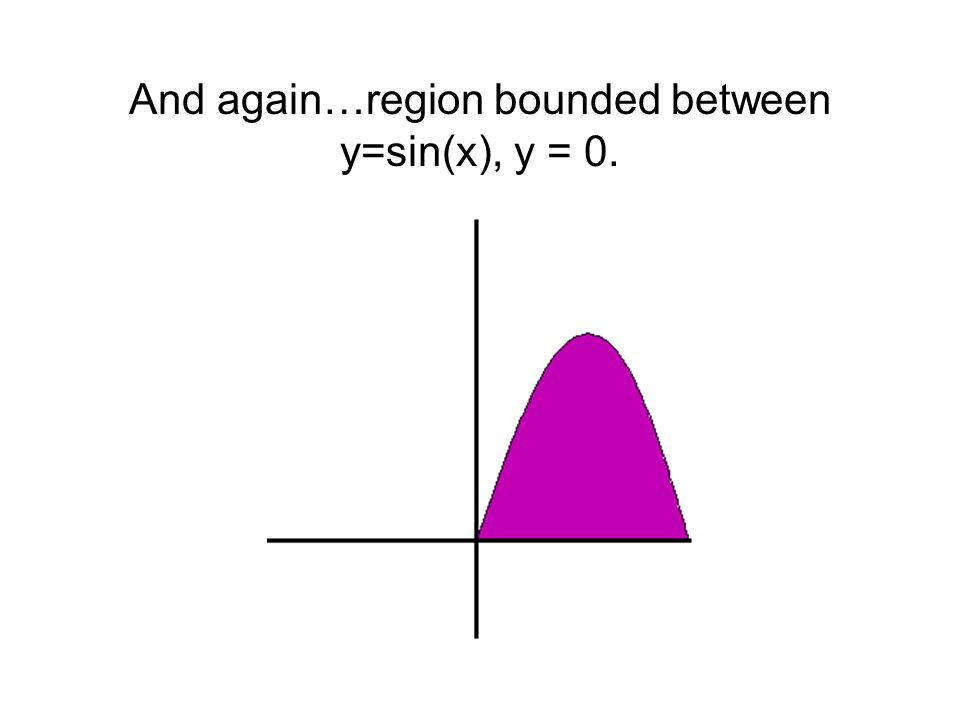 And again…region bounded between y=sin(x), y = 0.