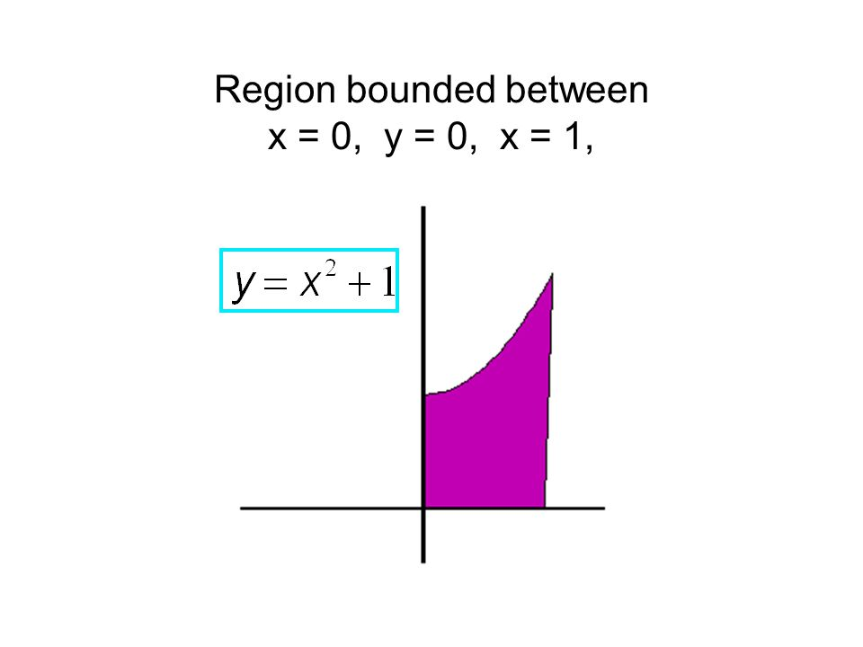 Region bounded between x = 0, y = 0, x = 1,