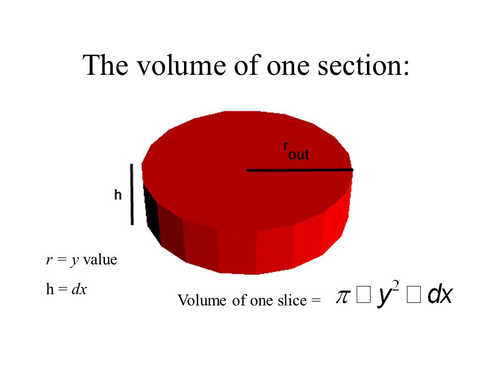 The volume of one section: r = y value h = dx Volume of one slice =