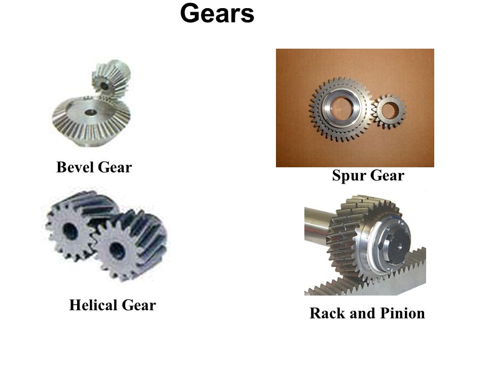 Gears Spur Gear Helical Gear Bevel Gear Rack and Pinion