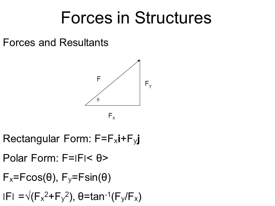 Forces in Structures Forces and Resultants F FxFx FyFy θ Rectangular Form: F=F x i+F y j Polar Form: F=׀F׀ F x =Fcos( θ), F y =Fsin( θ) ׀F׀ =√(F x 2 +F y 2 ), θ=tan -1 ( F y / F x )