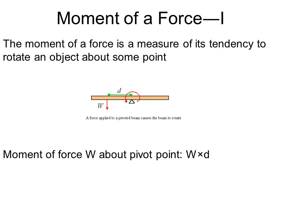 Moment of a Force―I The moment of a force is a measure of its tendency to rotate an object about some point Moment of force W about pivot point: W×d