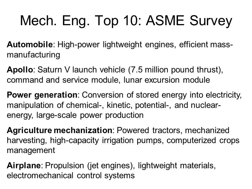 Mech. Eng. Top 10: ASME Survey Automobile: High-power lightweight engines, efficient mass- manufacturing Apollo: Saturn V launch vehicle (7.5 million